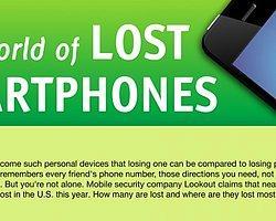 Bir 21. Yüzyıl Sorunu: Akıllı Telefonu Kaybetmek