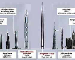 """Dünyanın En Yüksek Binası """"Kraliyet Kulesi"""" Olacak"""