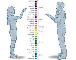 Kadınlar ve Erkekler Farklı Görüyor