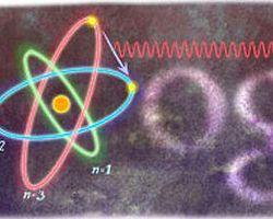 Niels Bohr İçin Google Doodle Yaptı