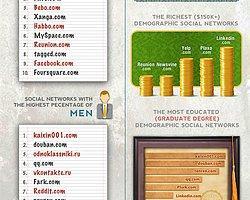 Sosyal Oyunda 2012′Nin Kazananları Ve Kaybedenleri