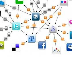 Sosyal Medyada Kriz Yönetimi Nasıl Yapılır?