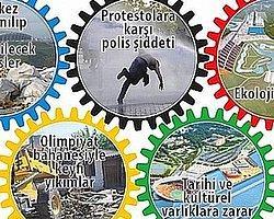 Kent Hareketleri'nden Egemen Bağış'a Olimpiyat Yanıtı