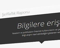 Türkiye İnternet Sansüründe Birinci