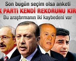 Yolsuzluk operasyonu AK Parti'nin oylarını düşürecek