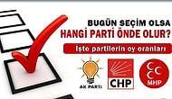 Mak Danışmanlık Şubat 2014 Seçim Anketi Sonuçlarını Açıkladı