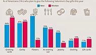 2014 Sevgililer Günü Tercihleri!
