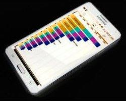 Samsung, Hız Testlerinde Artık Hile Yapmıyor!