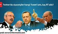 Twitter'da En Çok RT Edilen Siyasetçi Kim?