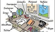İphone İçin Olmazsa Olmaz 13 Sosyal Medya Uygulaması