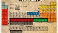 Duvarınızı süsleyecek 24 'Game of Thrones' tablosu