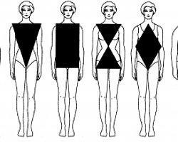 Vücut Tipinize Göre Nasıl Giyinmelisiniz?