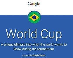 Google'dan Dünya Kupası Trendleri