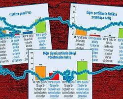 Türkiye'de Kutuplaşmanın Ulaştığı Tehlikeli Nokta