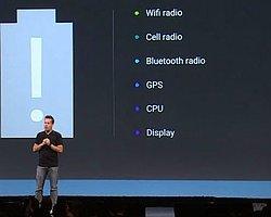 Project Volta ile Android Cihazınızın Pil Ömrünü Uzatın