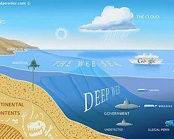Deep Web nedir, sakıncaları nelerdir?