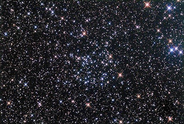 Bir insanın gökyüzüne baktığında 2000 yıldızı aynı anda görebildiğini de unutmayın