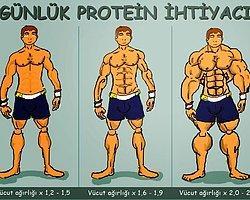Protein Tozu mu Yoksa Normal Beslenme mi ?