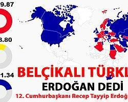 Belçikalı Türkler Erdoğan Dedi