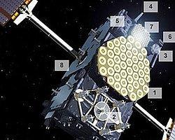 AB'nin İki Uydusu Yanlış Yörüngede