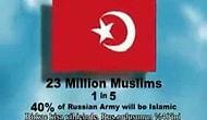 Müslümanlar Dünyaya Nasıl Hakim Olacak ?
