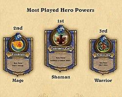 Blizzard'ın Hearthstone'undan Dudak Uçuklatıcı Rakamlar