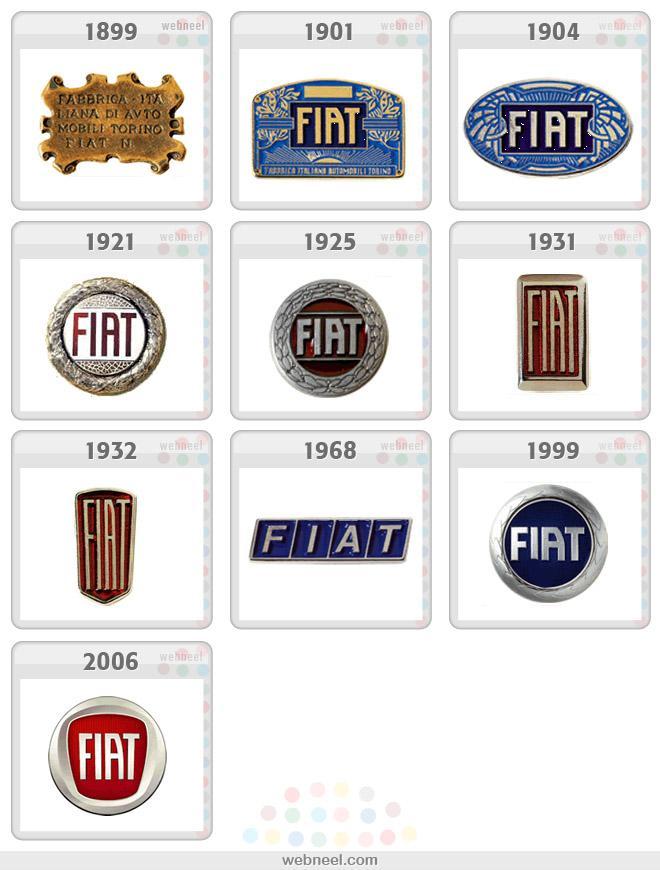 20 Ünlü Markanın Geçmişten Günümüze Logo Evrimleri ...