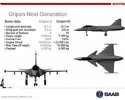 Brezilya Hava Kuvvetleri Saab ile Anlaşıyor
