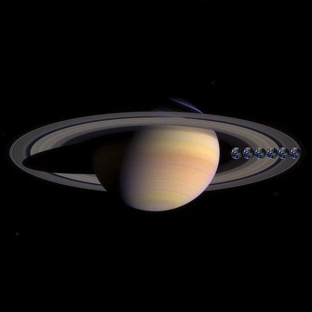 6. Burada ise Dünya ve Satürn karşılaştırması, aslında 6 adet Dünya ve Satürn desek daha doğru.