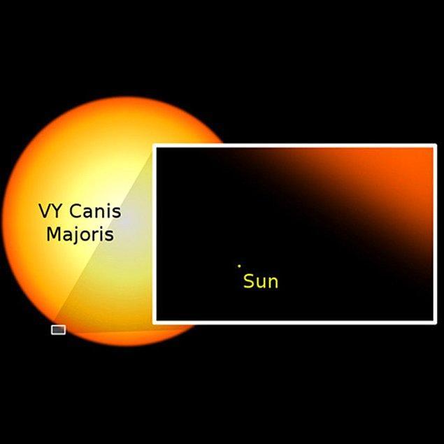 17. Bu demek oluyor ki, bizim Güneşimizden çok çok daha büyük yıldızlar da uzayda bir yerde mevcut. Ne kadar küçük ve önemsiz görünüyor bizim Güneş değil mi?