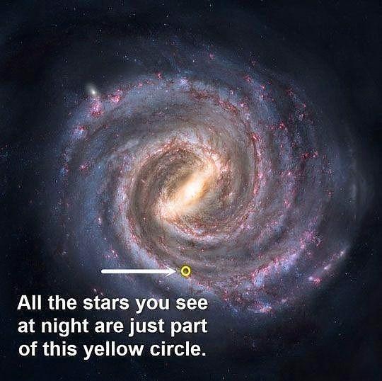 Но все, что мы видим, это желтый круг.