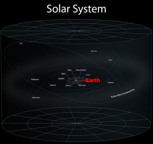 Он находится в этой Солнечной системе.