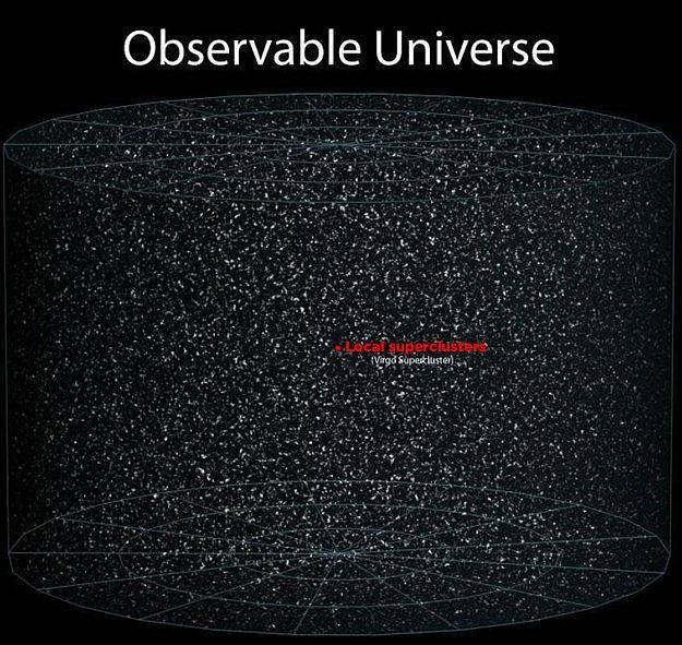 И все! Это Вселенная, которую нам удалось разглядеть.