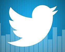 Twitter, Tweet İçi Analytics'i Test Ediyor