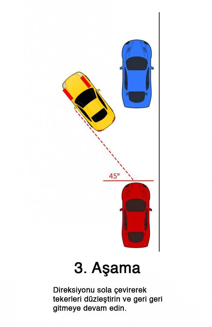 arabasını park etmekte sorun yaşayanlara İlaç gibi gelecek 6