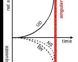 Yıldızlararası | Interstellar Filminin Bilimsel Arkaplanı ve Kuramsal Analizi