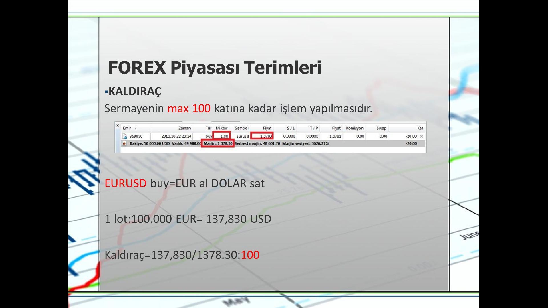 Forex 1 lot nedir