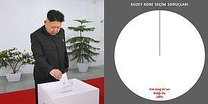 Hem Partili Hem Taraflı Hem de Sorumsuz Cumhurbaşkanı Kim Jong Un'un Çılgın Hayatı
