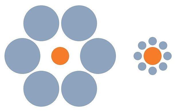 26. İki şekildeki hangi turuncu olan nokta daha büyük?