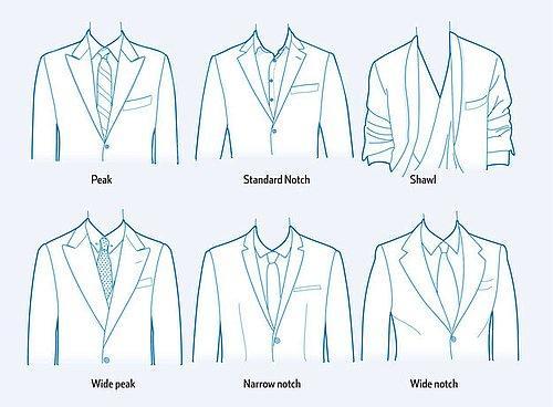 Takim Elbise Giyen Her Erkegin Dikkat Etmesi Gereken 25 Onemli