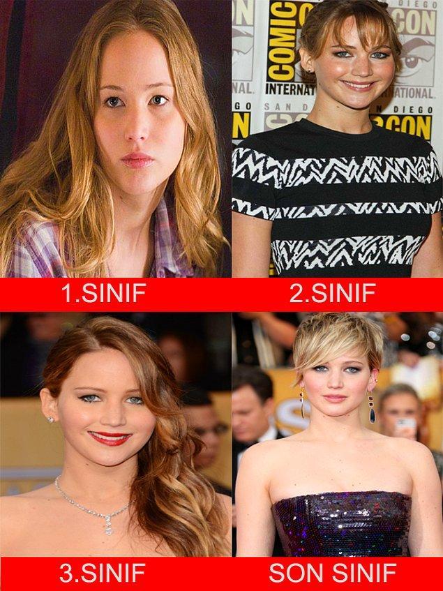 9. Jennifer Lawrence - Uludağ Üniversitesi - Biyoloji Bölümü