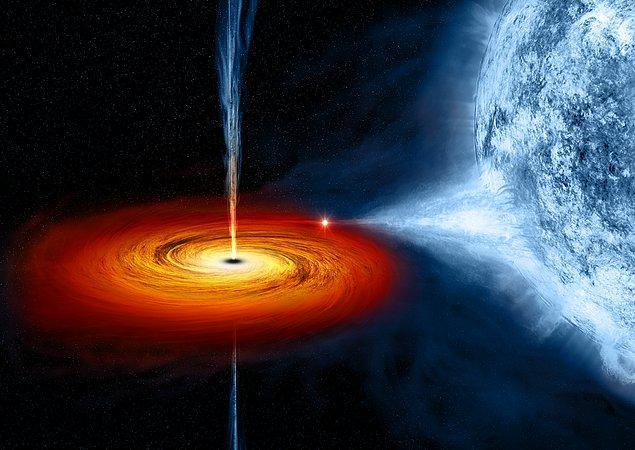 Kara deliklerin bir çekiciliği vardır. Burada yerçekimi öyle güçlüdür ki ışık bile kaçamaz. Zifiri karanlığı ise ona gizemli bir hava katarak insanı daha da çeker.