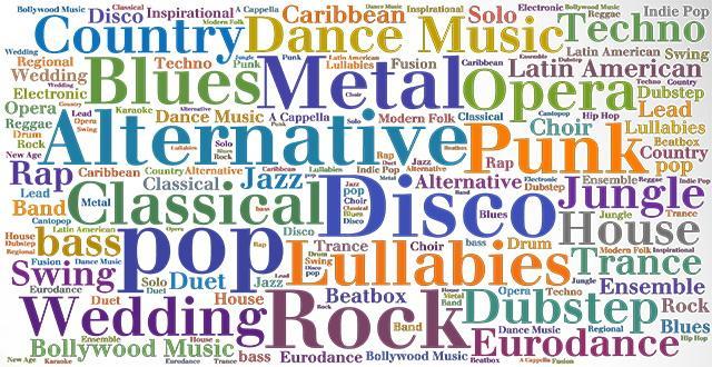 разновидность музыки поп