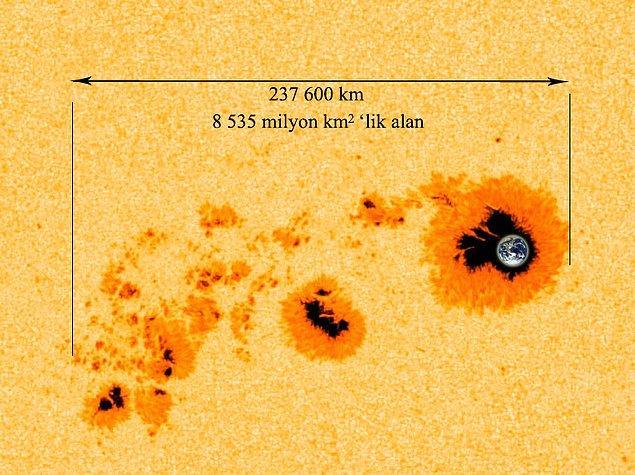 17. En büyük Güneş lekesi 7 Ocak 2014 tarihinde Güneş diskinin tam merkezinde kaydedildi. Dünya'ya oranladığımızda büyüklüğü daha anlaşılır oluyor.