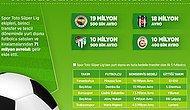 Süper Lig'den 71 Milyon Avroluk İhracat