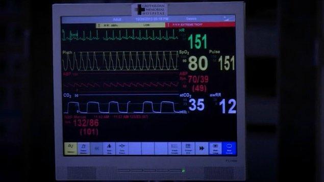 Anal ya da vajinal mukozalarını delmek, hiç yoktan kalp ilacına yüklenip kalp atışında düzensizlik yaratmak, bebek pudrası yutup astım belirtileri göstermek başvurdukları yöntemlerden sadece birkaçıdır.