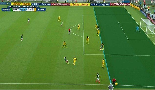 3 Korner 1 Penaltı