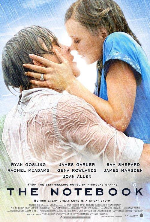 Imdb Kullanıcılarına Göre Son 35 Yılın En Iyi 15 Aşk Filmi Onediocom