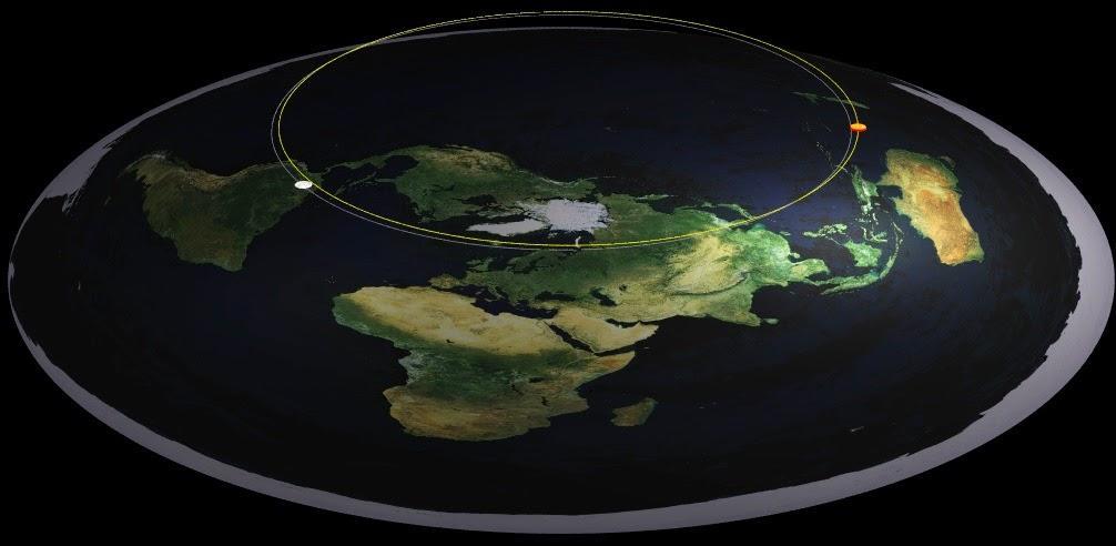 12 Maddeyle Düz Dünya Teorileri Ve Asıl şeklinin Açıklaması Onediocom
