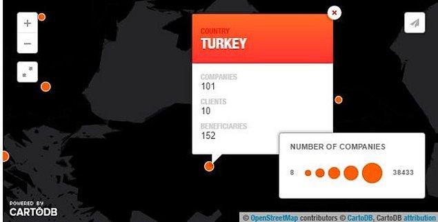 Türkiyeden 101 şirket yer alıyor iddiası